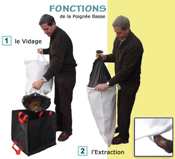 Utilisation du porte sac poubelle
